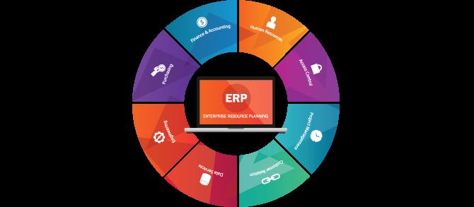 ERP ( ای آر پی ) چیست؟